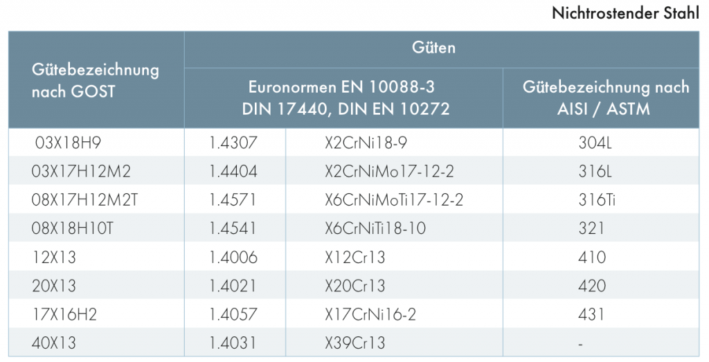 Bildschirmfoto 2014-04-07 um 04.22.07