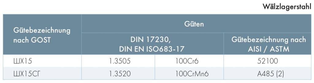 Bildschirmfoto 2014-04-07 um 04.22.50
